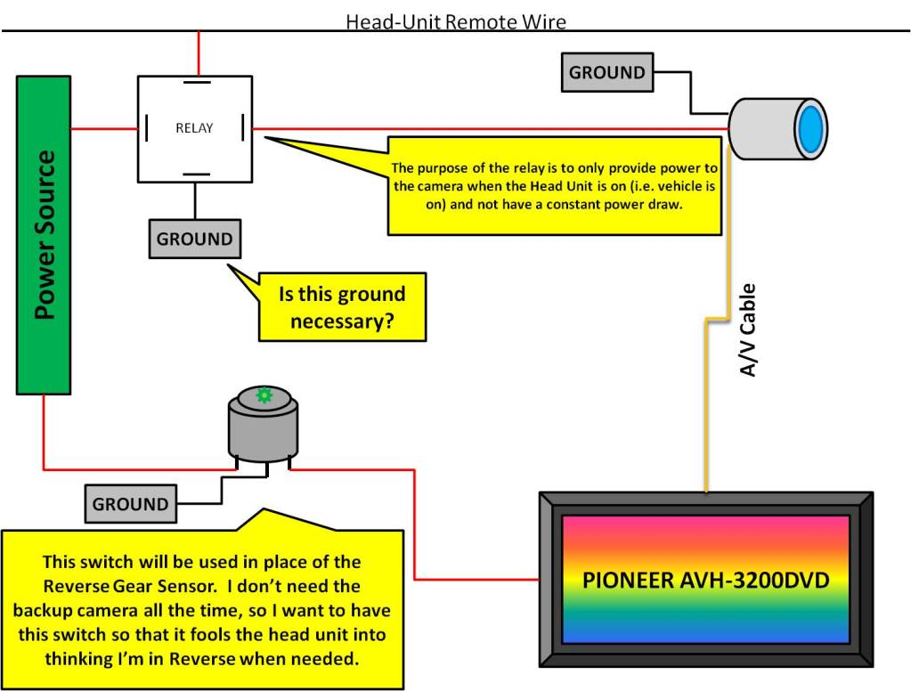 Backup Camera To Head Unit Wiring Not Lossing Diagram Schematics For Mobile Homes Theories Oznium Led Lights Rh Com Home